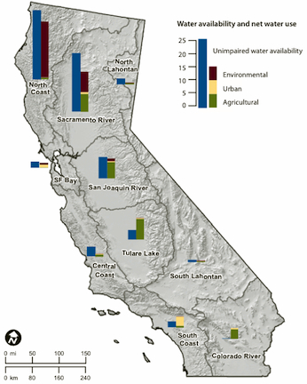 Net water use far exceed local supplies in the southern half of the stateAnnual average values for 1998-2005 in millions of acre-feetFor regional data on water availability and net use, see tables 2.1 and 2.2