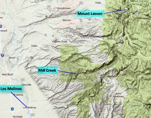 Mill Creek Watershed