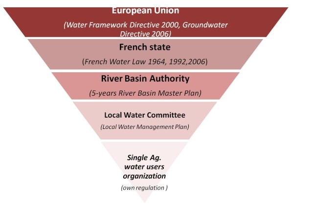 FrenchWatermgmt