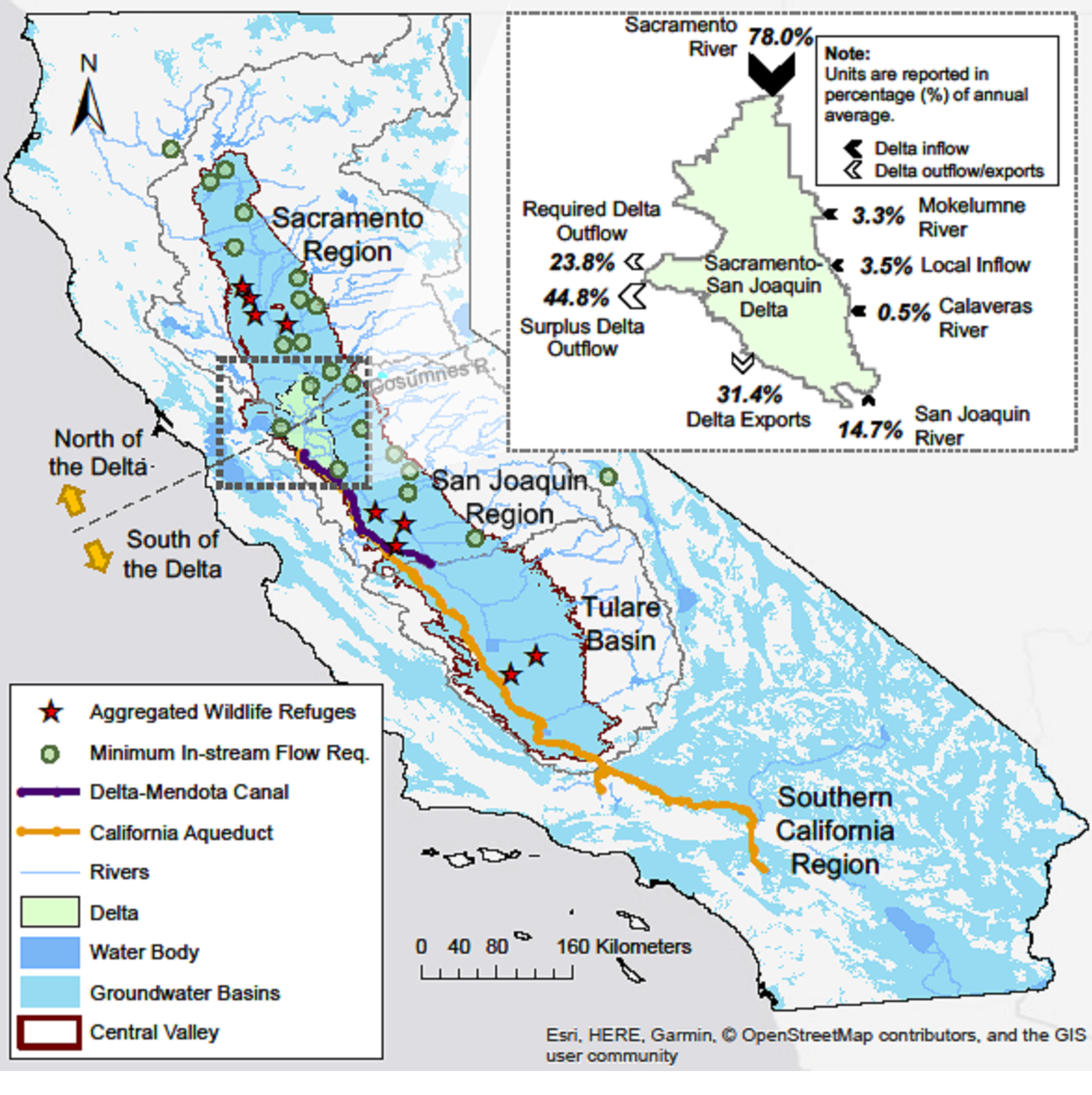 Ties Between the Delta and Groundwater Sustainability in California