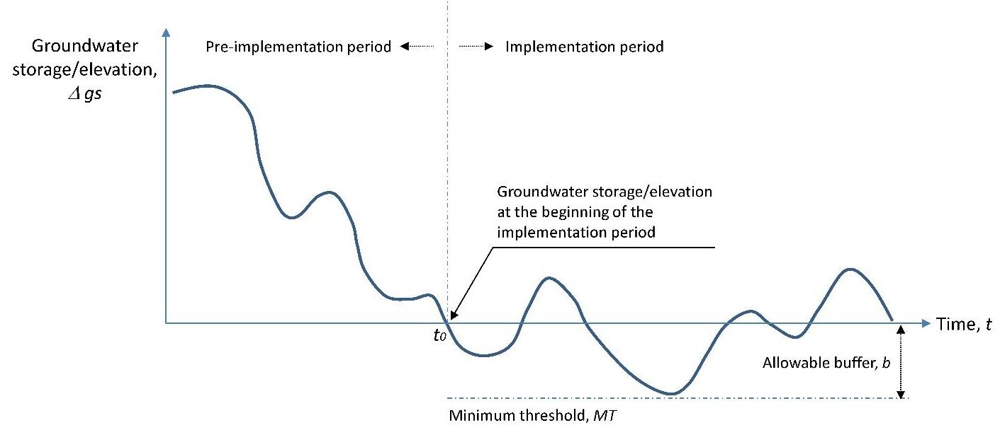 Figure 1 blog